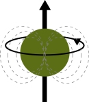 spintronics electron spin