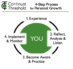 4-Step Process for Personal Change