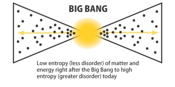 Big Bang, Universe & entropy